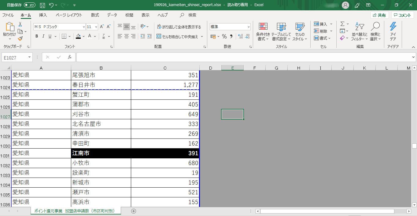 経産省のサイトの加盟店申請数(市町村別)江南市