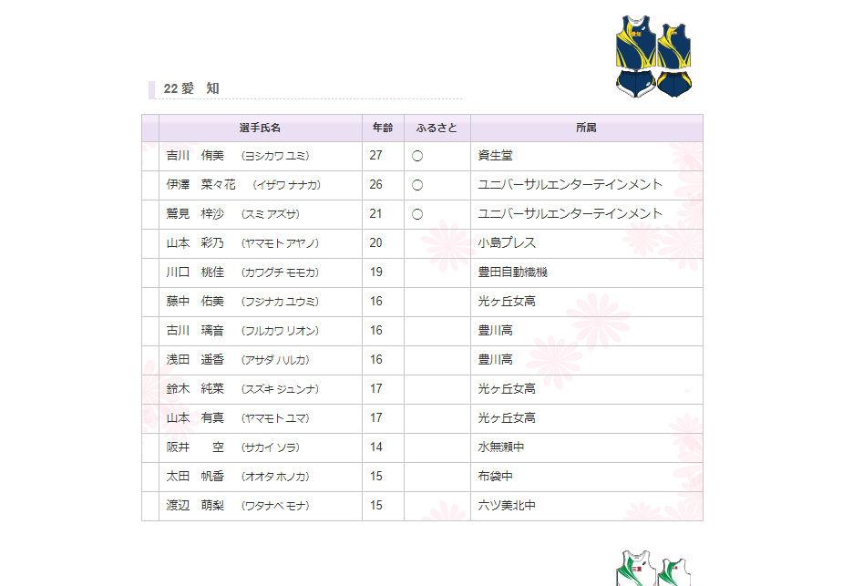 皇后盃 第36回全国女子駅伝22愛知 太田帆香選手