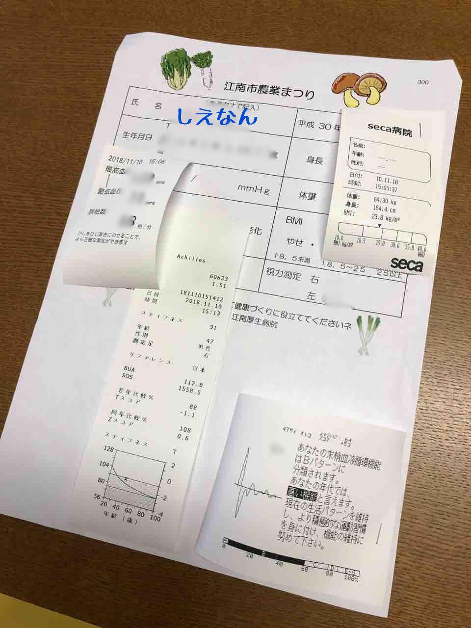 『農業まつり』江南厚生病院のブース・結果