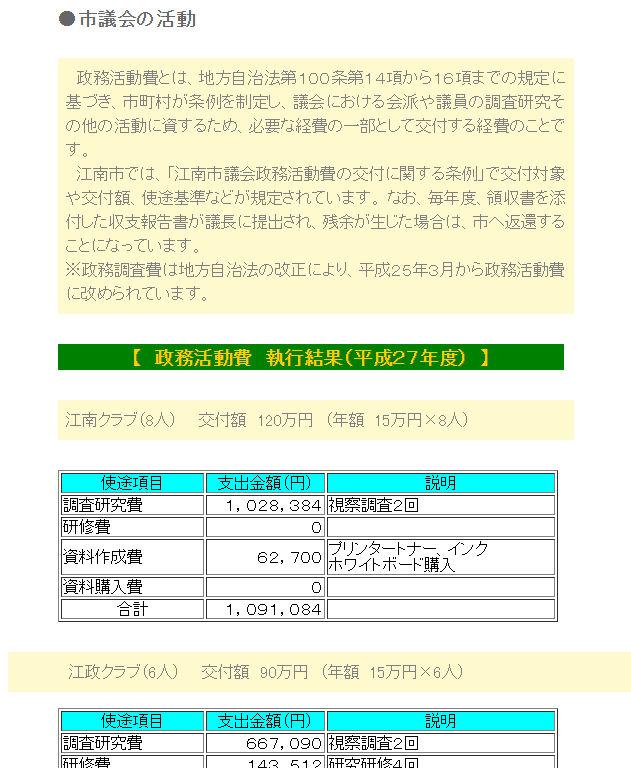 江南市政務活動費