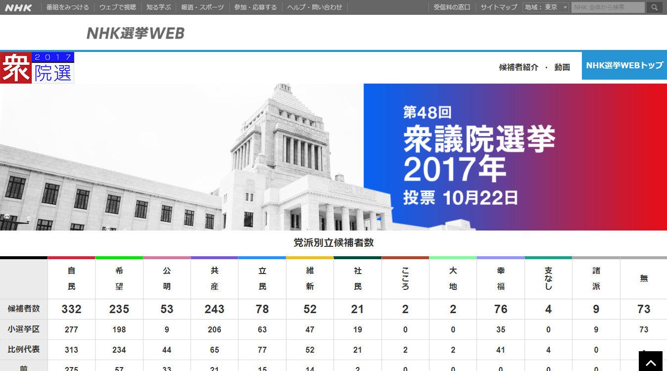 NHK総選挙2017